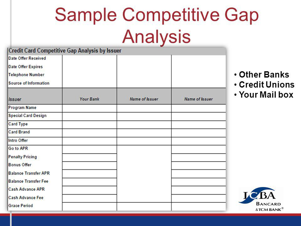 Sample Competitive Gap Analysis Other Banks Credit Unions Your Mail box