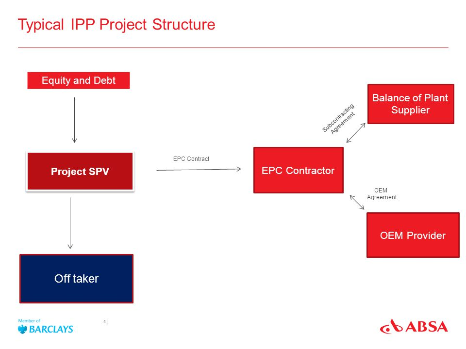 Typical IPP Project Structure 4 Equity and Debt Project SPV Balance of Plant Supplier EPC Contractor OEM Provider EPC Contract Subcontracting Agreement OEM Agreement Off taker