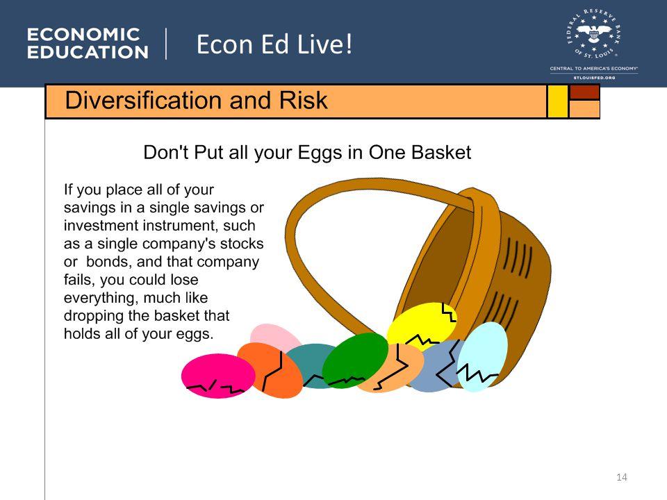Econ Ed Live! 14