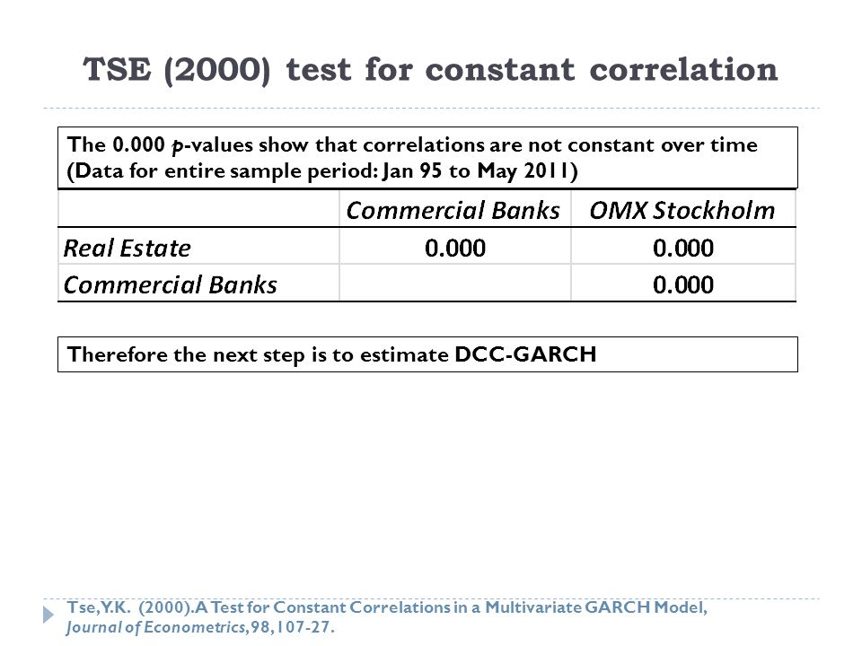 TSE (2000) test for constant correlation The 0.000 p-values show that correlations are not constant over time (Data for entire sample period: Jan 95 to May 2011) Tse, Y.K.
