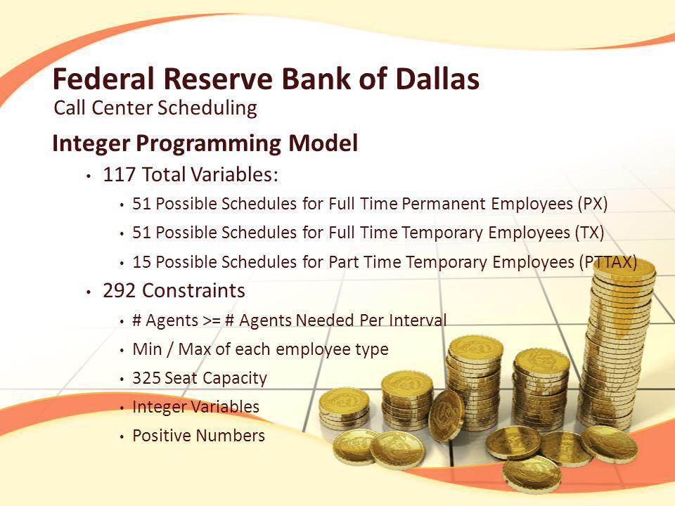 Federal Reserve Bank of Dallas Integer Programming Model 117 Total Variables: 51 Possible Schedules for Full Time Permanent Employees (PX) 51 Possible Schedules for Full Time Temporary Employees (TX) 15 Possible Schedules for Part Time Temporary Employees (PTTAX) 292 Constraints # Agents >= # Agents Needed Per Interval Min / Max of each employee type 325 Seat Capacity Integer Variables Positive Numbers Call Center Scheduling
