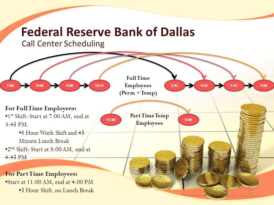 Federal Reserve Bank of Dallas Call Center Scheduling Time Avg Speed Ans Avg Aban Time ACD Calls Avg ACD Time Avg ACW Time Aban Calls Max Delay Flow In Flow Out Extn Out Calls Avg Extn Out Time Dequeued Calls Avg Time Dequeue % ACD Time % Ans Calls Avg Pos Staff Calls Per Pos Totals040021057192895164796933188620060786095 7:00-7:30AM3035210401200100023100202 7:30-8:00AM70682393054008200042100233 8:00-8:30AM811151264337200461005698424 8:30-9:00AM41391522614710800256005196463 9:00-9:30AM2926242256591140010104005596634 9:30-10:00AM9145279275518181005117006694674 10:00-10:30AM564732627143115700988006691774 10:30-11:00AM25792257280569407001222005179813 11:00-11:30AM366145285299678425001629005979814 11:30-12:00PM405155310285498504001080006276814 12:00-12:30PM58121527530471457740013177005665813 12:30-1:00PM692231296283514882800960006167814 1:00-1:30PM66423928930251758030011510062 814 1:30-2:00PM746233321301716382900560006966814 2:00-2:30PM79926228531051598950012530064 814 2:30-3:00PM8782783253326172969001053007265814 3:00-3:30PM691219353295515091600992007170814 3:30-4:00PM644216319295613970700768006770784 4:00-4:30PM47618229728956266111628006583754 4:30-5:00PM7535272277611353001021006396694 5:00-5:30PM48262182976911600740005896604 5:30-6:00PM832138314515300329004799513 6:00-6:30PM90114266505611350004299393 6:30-7:00PM4098271502011533004099373 7:00-7:30PM401435016090014002410062 7:30-8:00PM00000000000000000