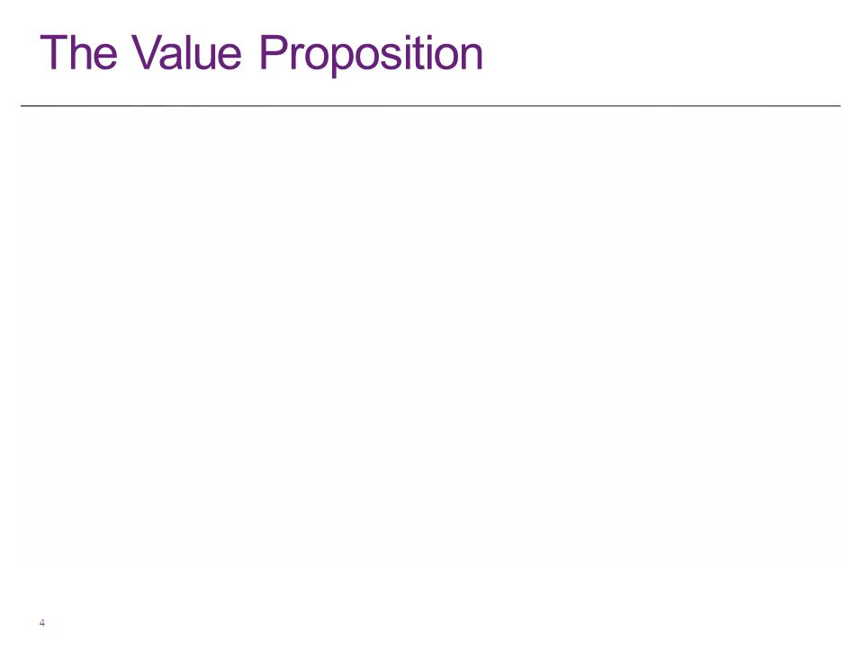 The Value Proposition 4