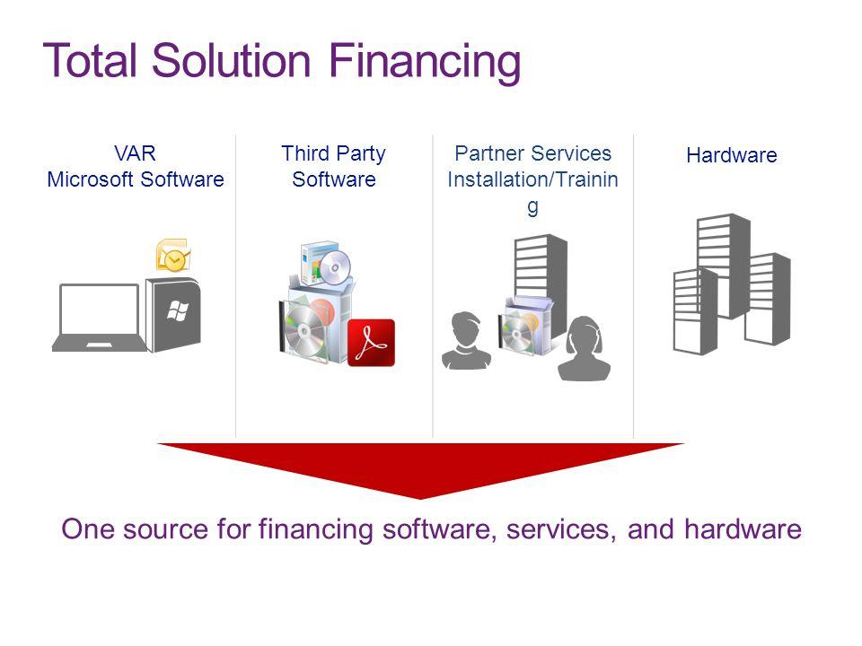 Total Solution Financing VAR Microsoft Software Third Party Software Partner Services Installation/Trainin g Hardware