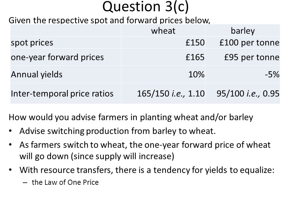 Question 3(c) Given the respective spot and forward prices below, How would you advise farmers in planting wheat and/or barley Advise switching production from barley to wheat.