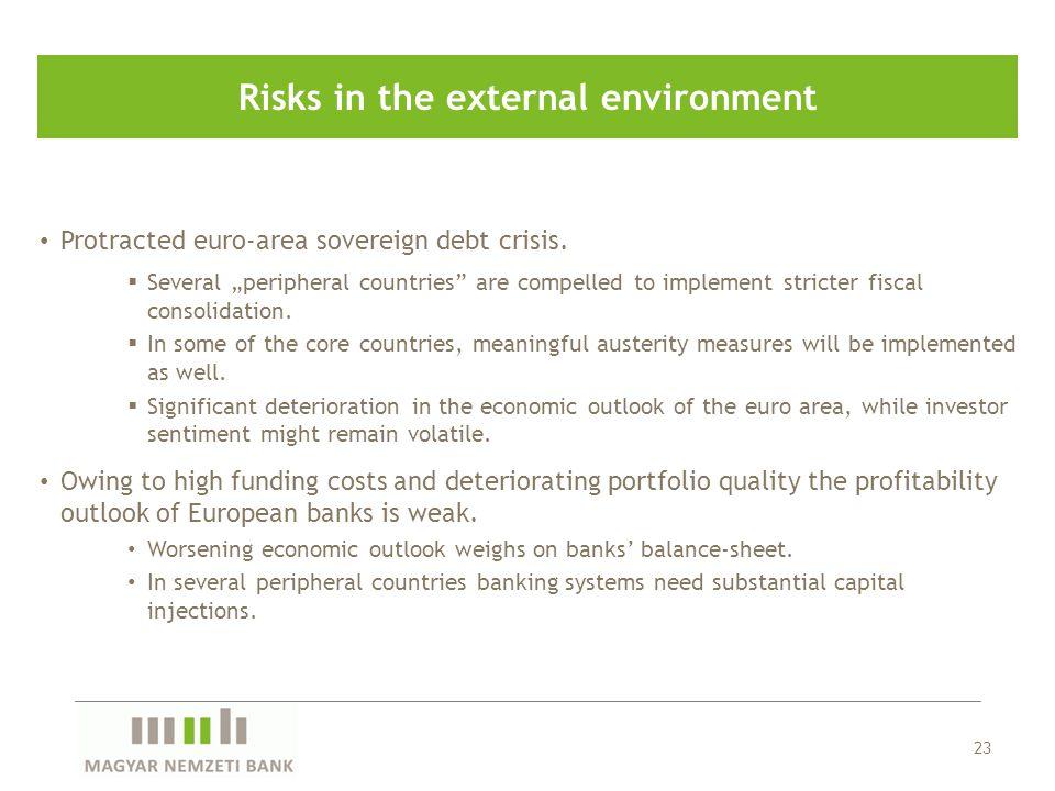 Protracted euro-area sovereign debt crisis.