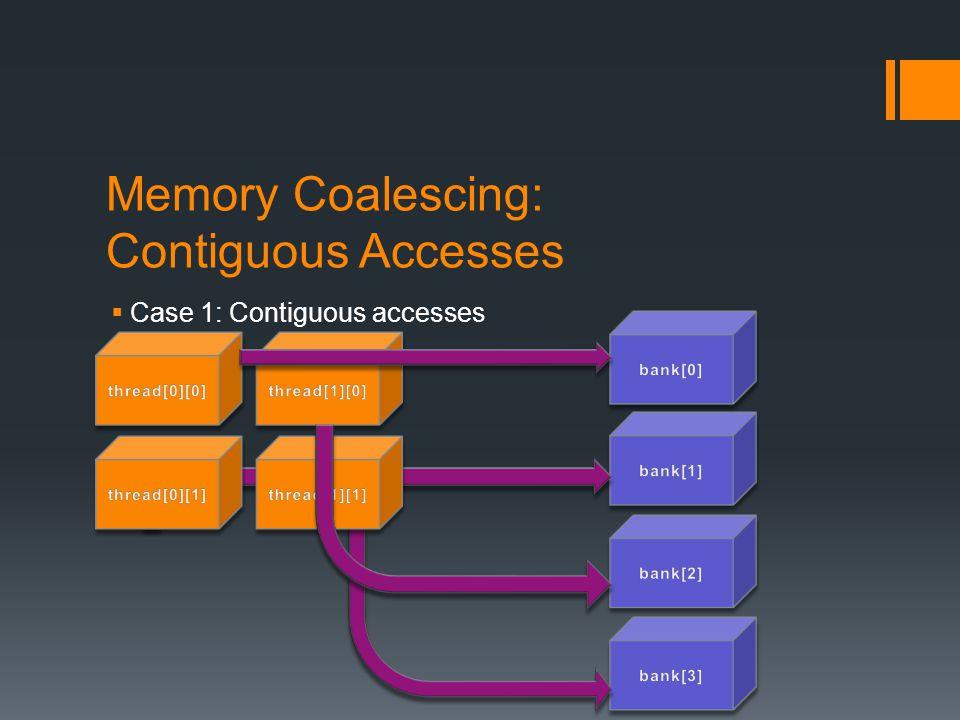 Memory Coalescing: Contiguous Accesses Case 1: Contiguous accesses