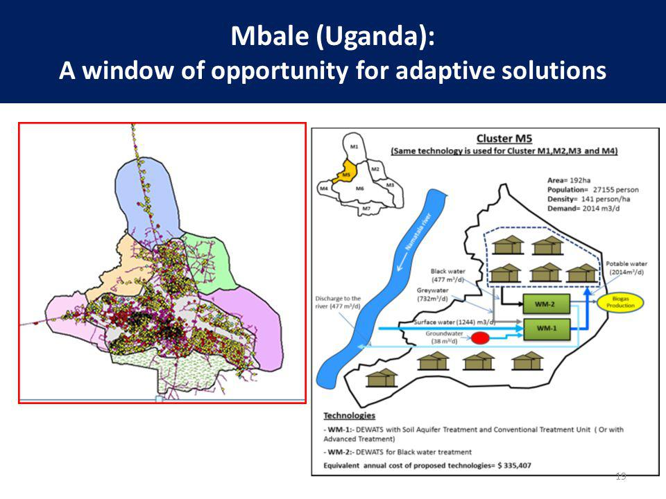 Mbale (Uganda): A window of opportunity for adaptive solutions 19