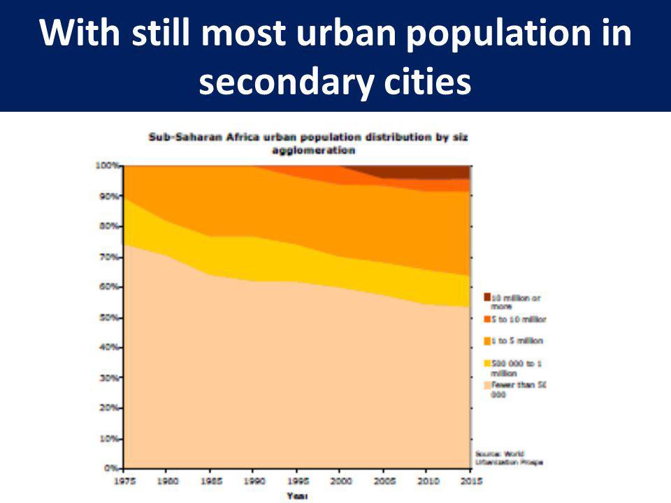 Urbanization brings growth… 7 Economic footprint of urban areas Source: World Development Report, 2009 1970 2009