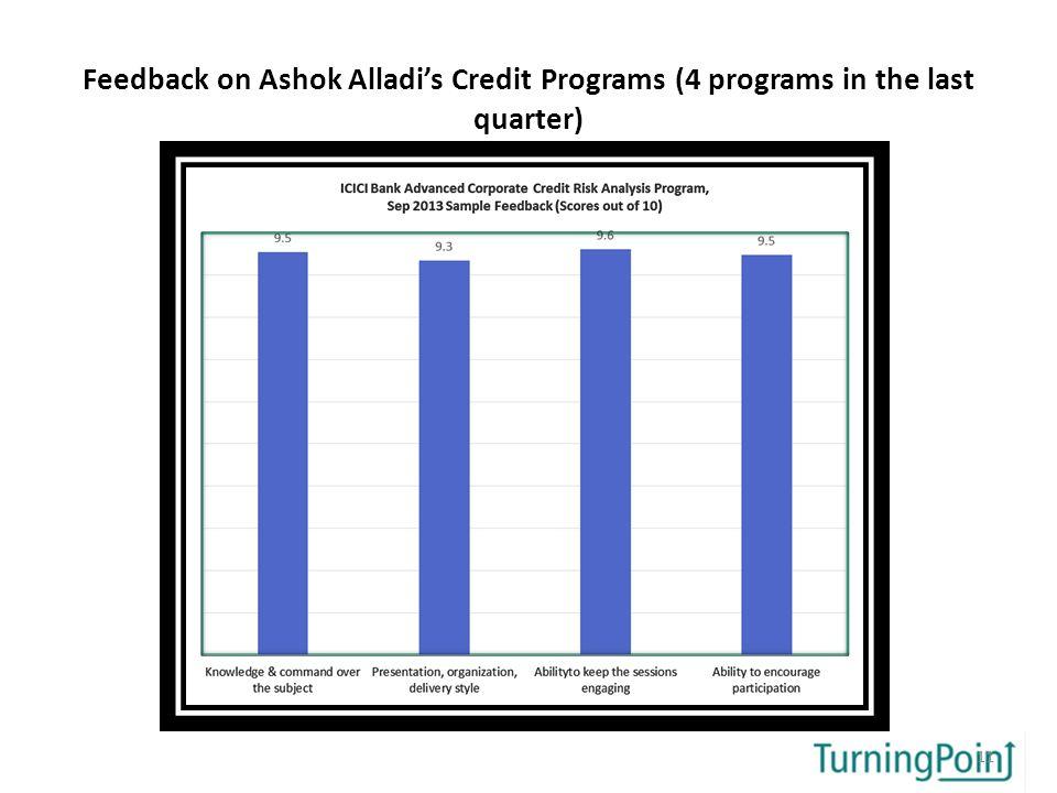 TP Promoters: Ashok Alladi – Addl.