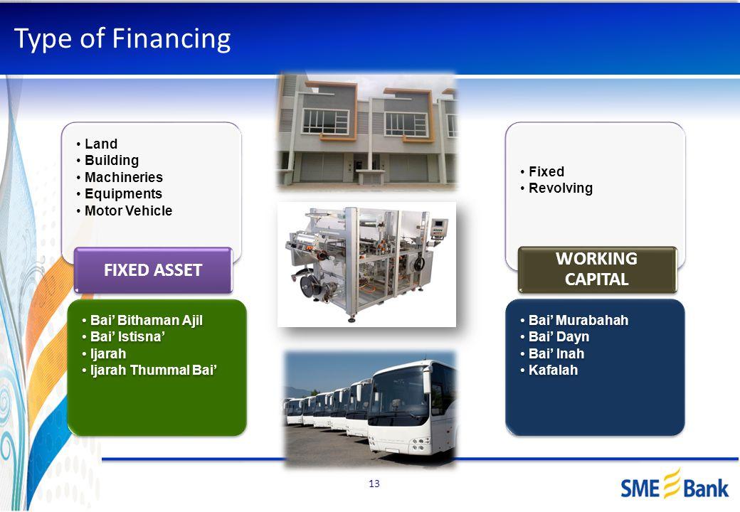 Type of Financing 13 Bai Bithaman Ajil Bai Istisna Ijarah Ijarah Thummal Bai Bai Bithaman Ajil Bai Istisna Ijarah Ijarah Thummal Bai Land Building Mac