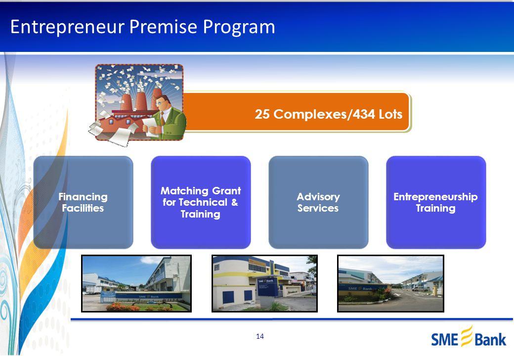 14 Entrepreneur Premise Program 25 Complexes/434 Lots Financing Facilities Matching Grant for Technical & Training Advisory Services Entrepreneurship