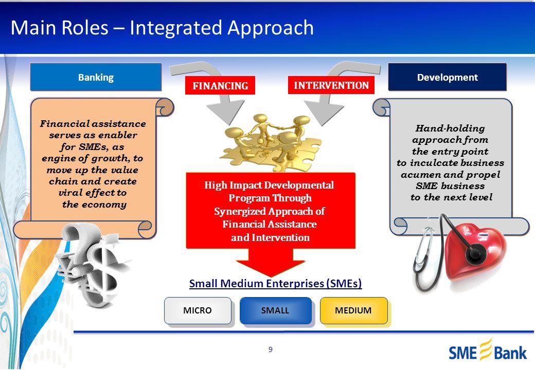 9 Main Roles – Integrated Approach MEDIUM SMALL MICRO Small Medium Enterprises (SMEs) DevelopmentBanking High Impact Developmental Program Through Syn