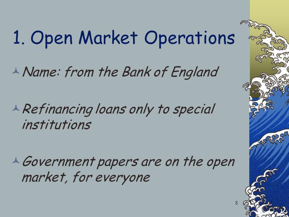 R=20,000 Bank 1= 2,000 Bank 2= 6,000 Bank 3= 8,000 Bank 4= 3,000 Bank 5= 1,000 A Bond Purchase Increases Banks Reserves 5000 Bonds Assets Liabilities 100 Bond Mr.