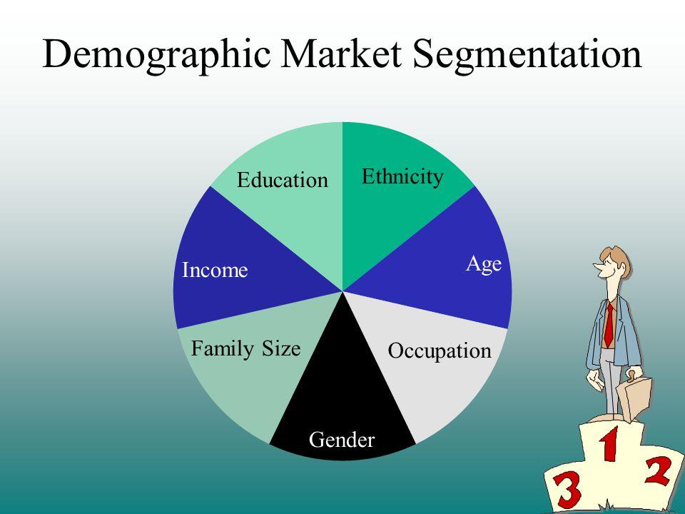Demographic Market Segmentation