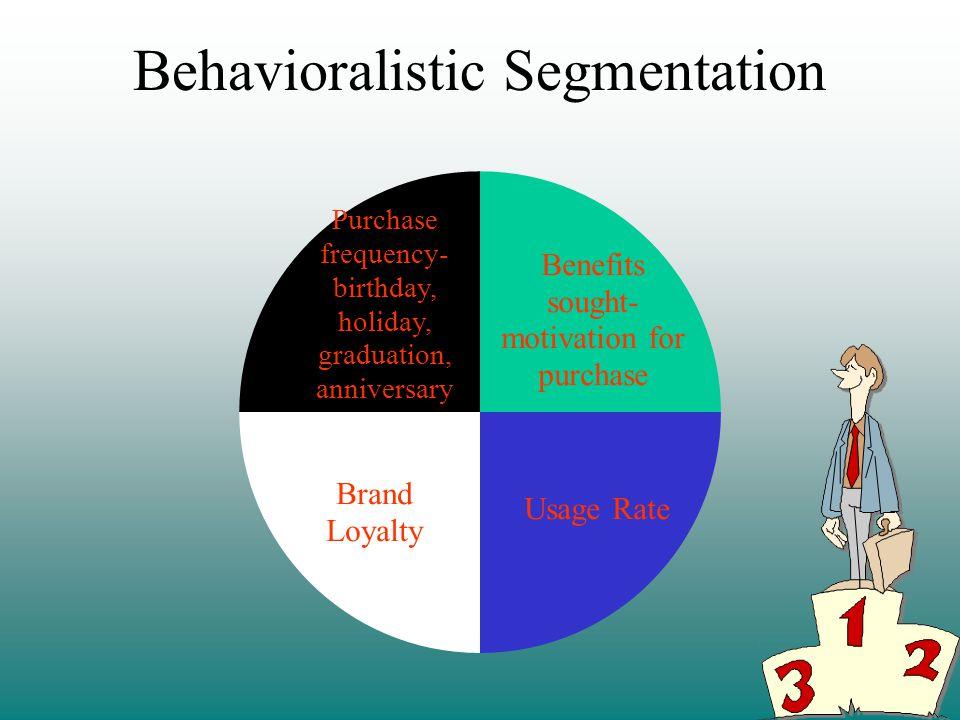 Behavioralistic Segmentation