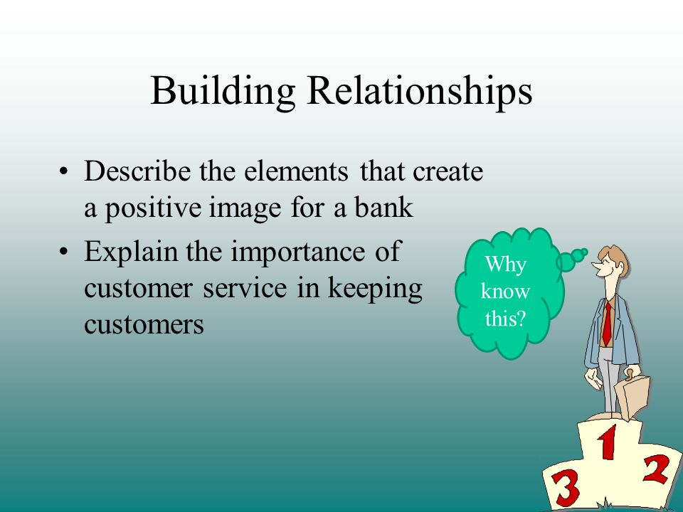 Building Relationships Describe the elements that create a positive image for a bank Explain the importance of customer service in keeping customers Why know this?