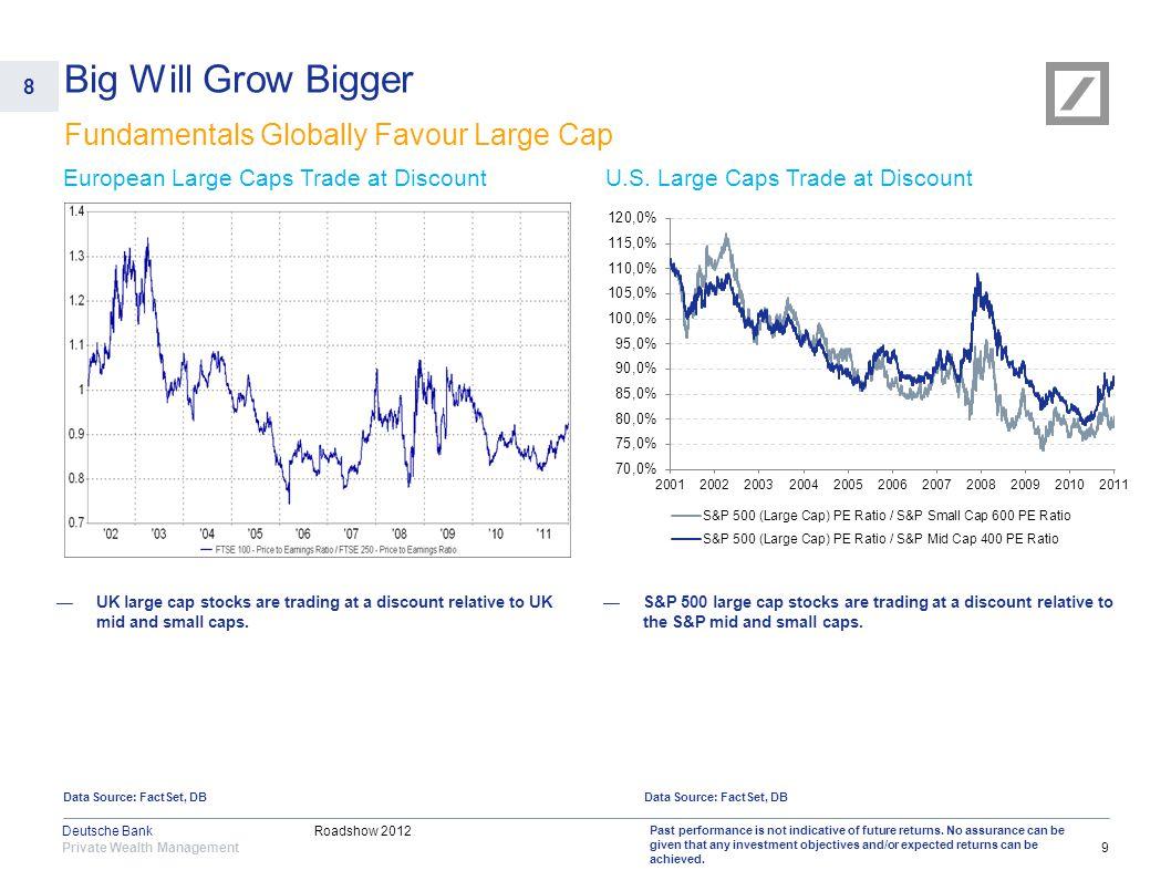 Roadshow 2012 Private Wealth Management Deutsche Bank U.S. Large Caps Trade at Discount 9 European Large Caps Trade at Discount Past performance is no