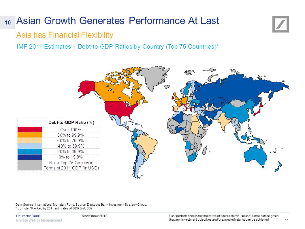 Roadshow 2012 Private Wealth Management Deutsche Bank 11 IMF 2011 Estimates – Debt-to-GDP Ratios by Country (Top 75 Countries)* Past performance is no