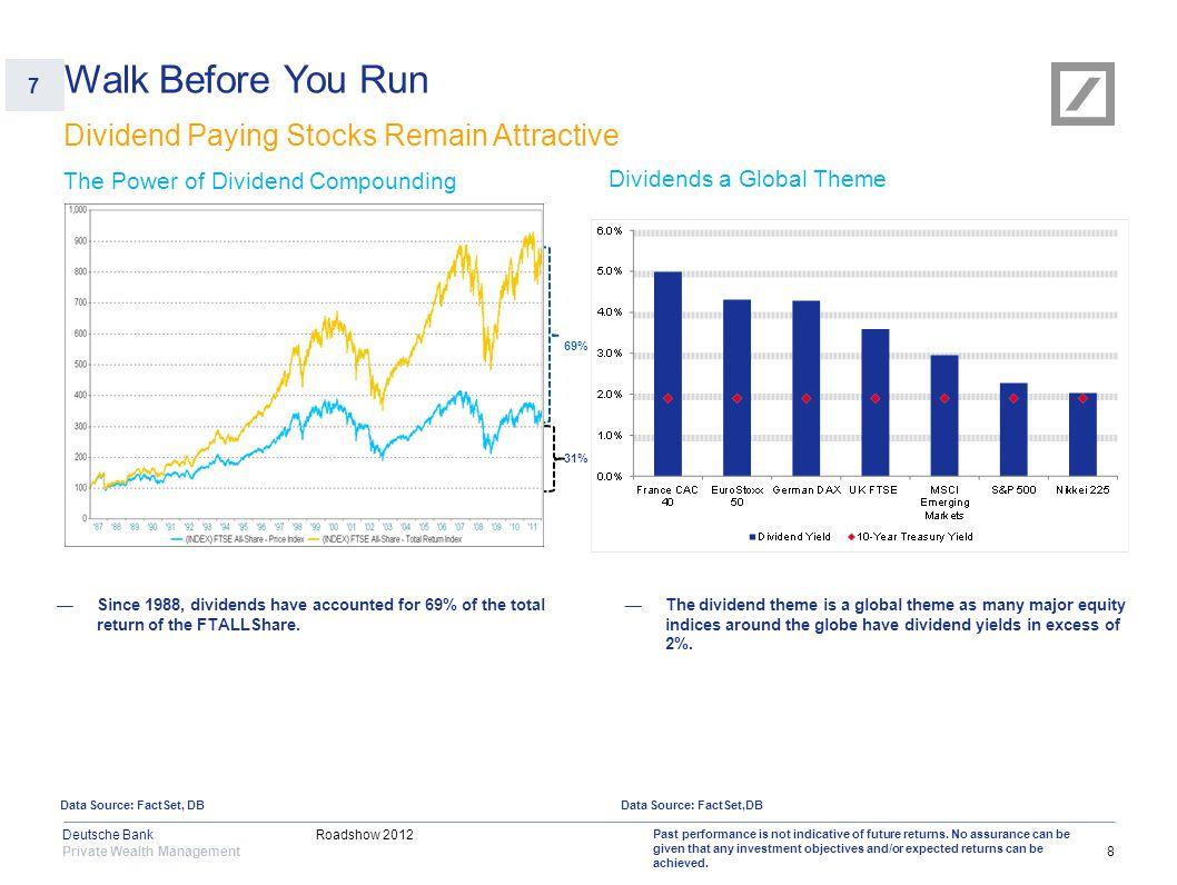 Roadshow 2012 Private Wealth Management Deutsche Bank U.S.