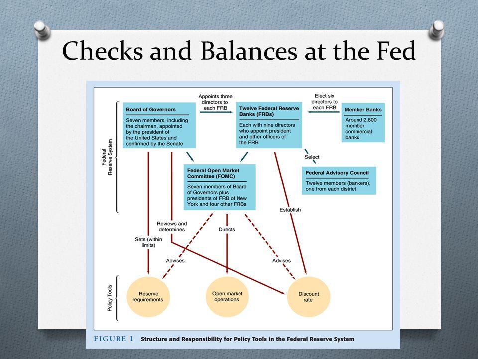Checks and Balances at the Fed