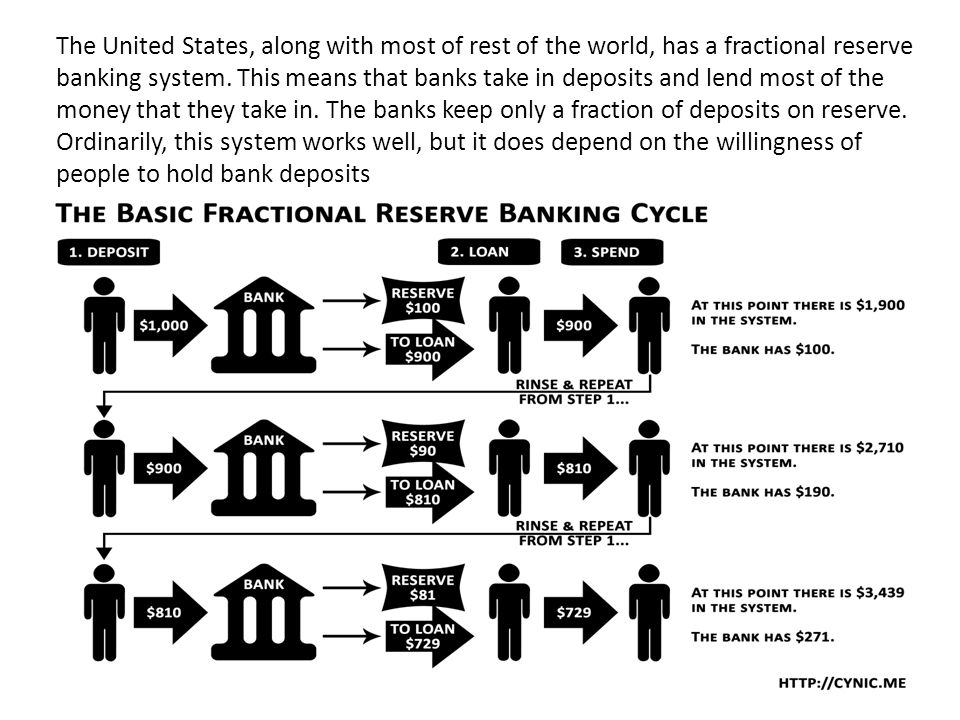 The United States, along with most of rest of the world, has a fractional reserve banking system.