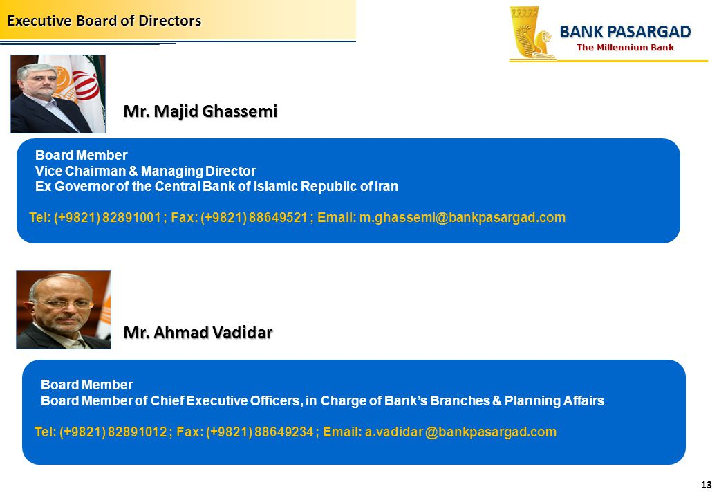 Executive Board of Directors BANK PASARGAD The Millennium Bank Board Member Vice Chairman & Managing Director Ex Governor of the Central Bank of Islam