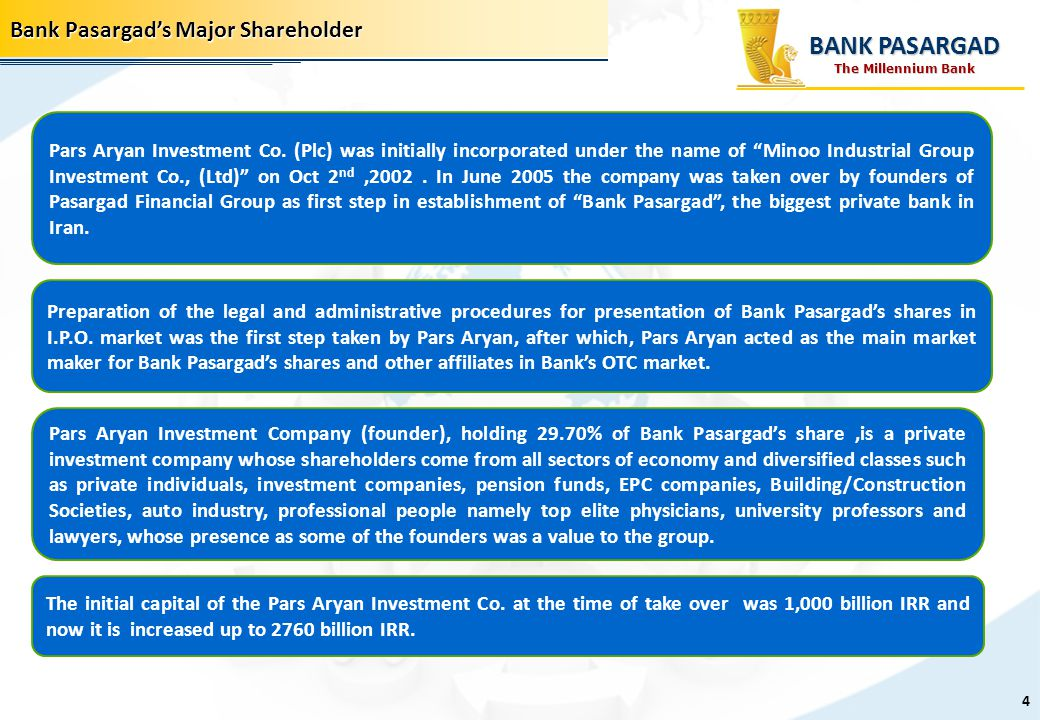 Bank Pasargads Major Shareholder Preparation of the legal and administrative procedures for presentation of Bank Pasargads shares in I.P.O. market was
