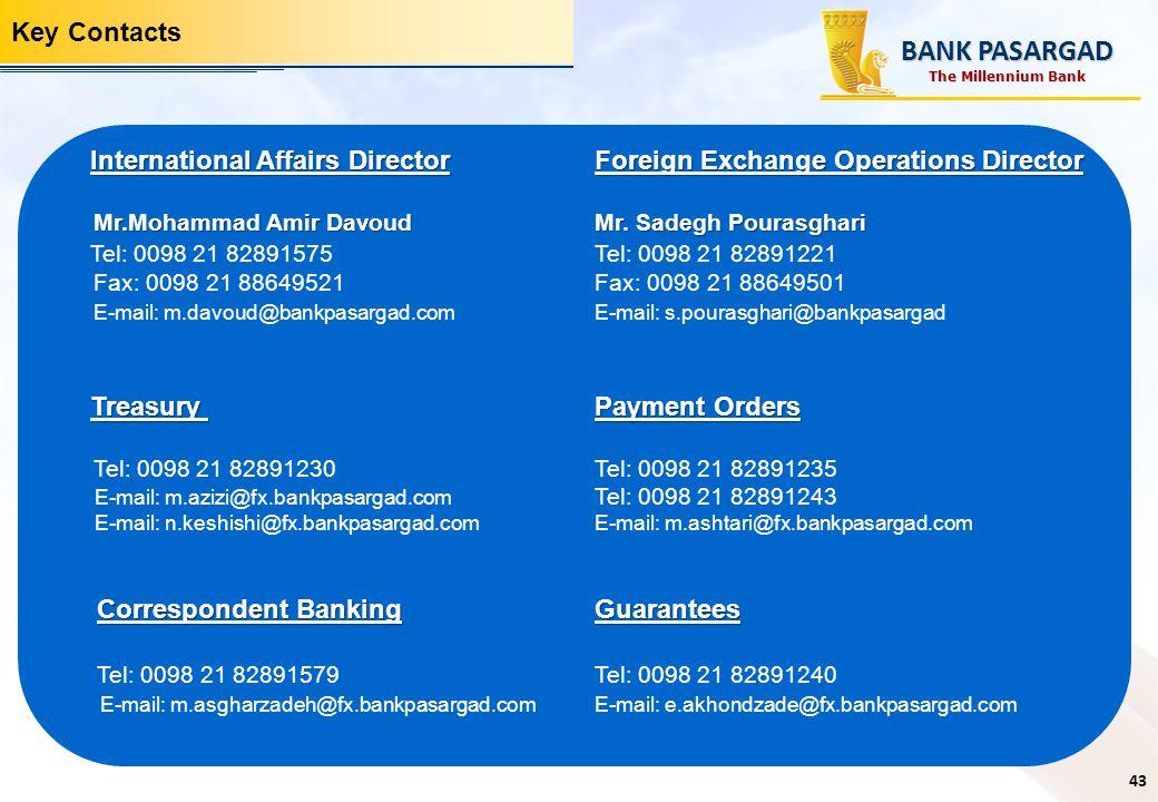 International Affairs Director Foreign Exchange Operations Director International Affairs Director Foreign Exchange Operations Director Mr.Mohammad Am