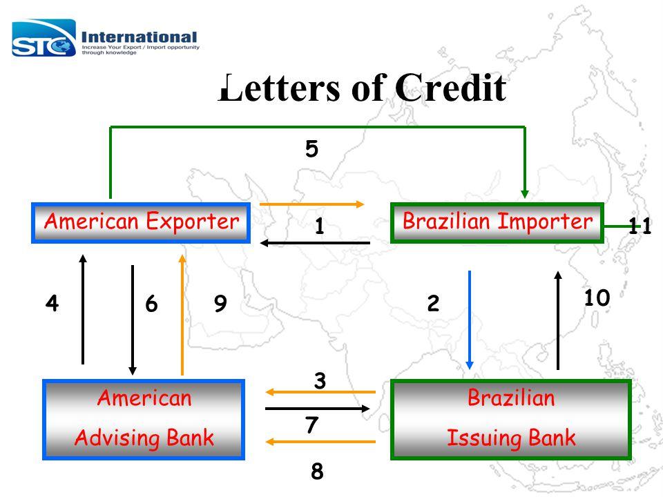 Letters of Credit Figure 15-3 5 Brazilian Issuing Bank 4 1 Brazilian ImporterAmerican Exporter American Advising Bank 7 2 10 9 3 6 8 11