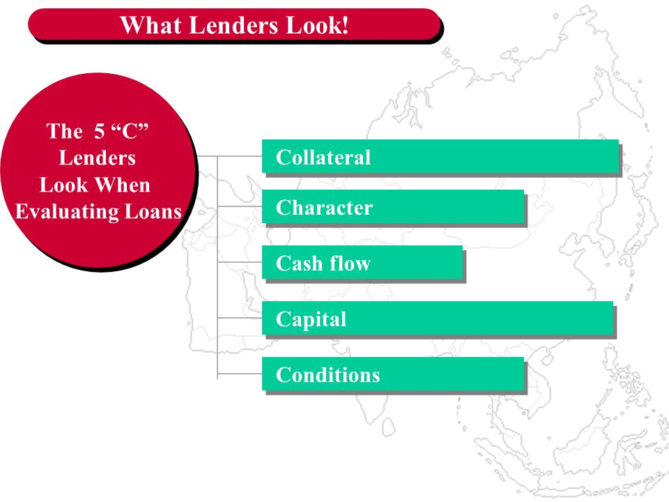 What Lenders Look.