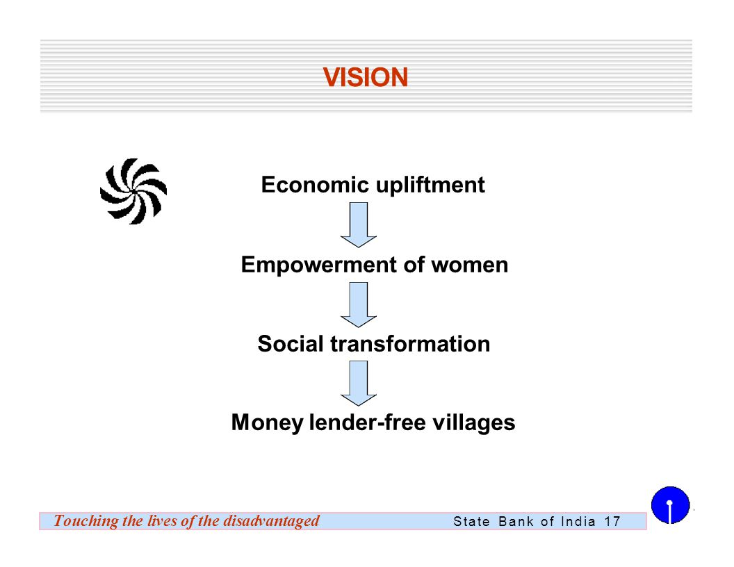 Touching the lives of the disadvantaged State Bank of India 17 VISION Economic upliftment Empowerment of women Social transformation Money lender-free villages