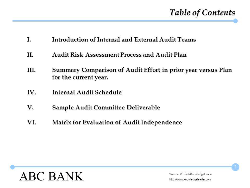 ABC BANK Source: Protiviti KnowledgeLeader http://www.knowledgeleader.com 3 Internal Audit Plan - Overview Internal Audit Plan - Overview rThe audit plan was developed using a risk based audit approach.