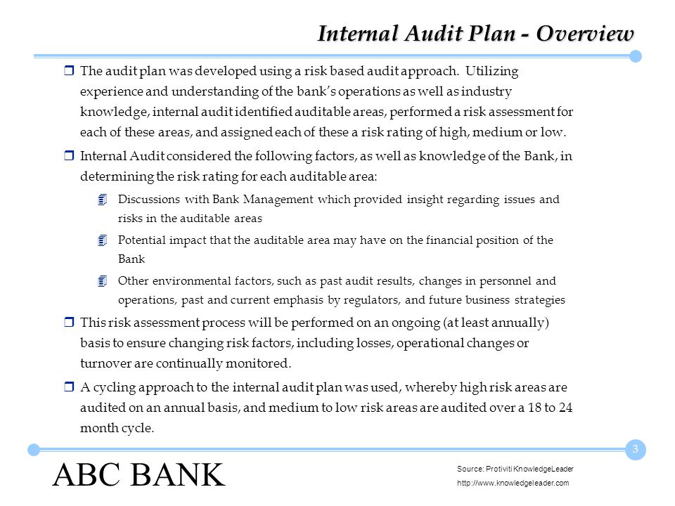 ABC BANK Source: Protiviti KnowledgeLeader http://www.knowledgeleader.com 3 Internal Audit Plan - Overview Internal Audit Plan - Overview rThe audit plan was developed using a risk based audit approach.