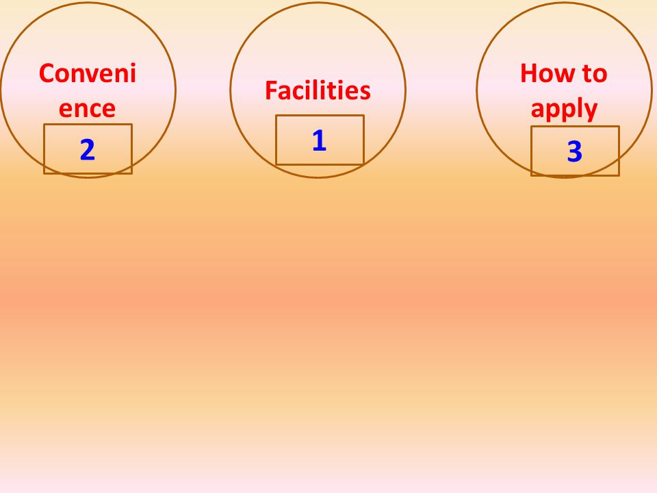 Conveni ence Facilities How to apply 1 2 3