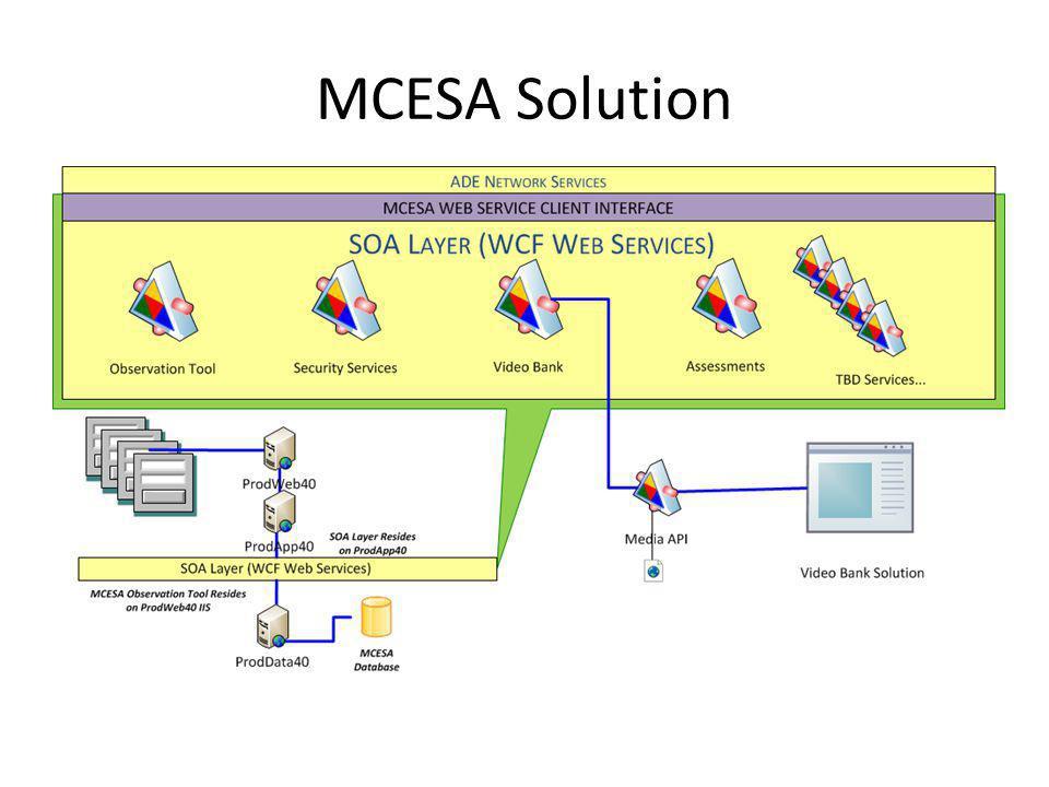 MCESA Solution
