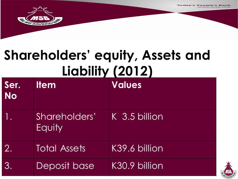 Ownership The Malawi Government wholly owns the bank (100% shareholding)