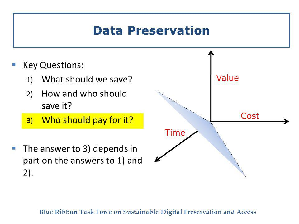 Blue Ribbon Task Force on Sustainable Digital Preservation and Access The Free Rider non-solution: Let X do it where X is: The Government The Libraries The Archivists Google, Yahoo, Microsoft, etc.