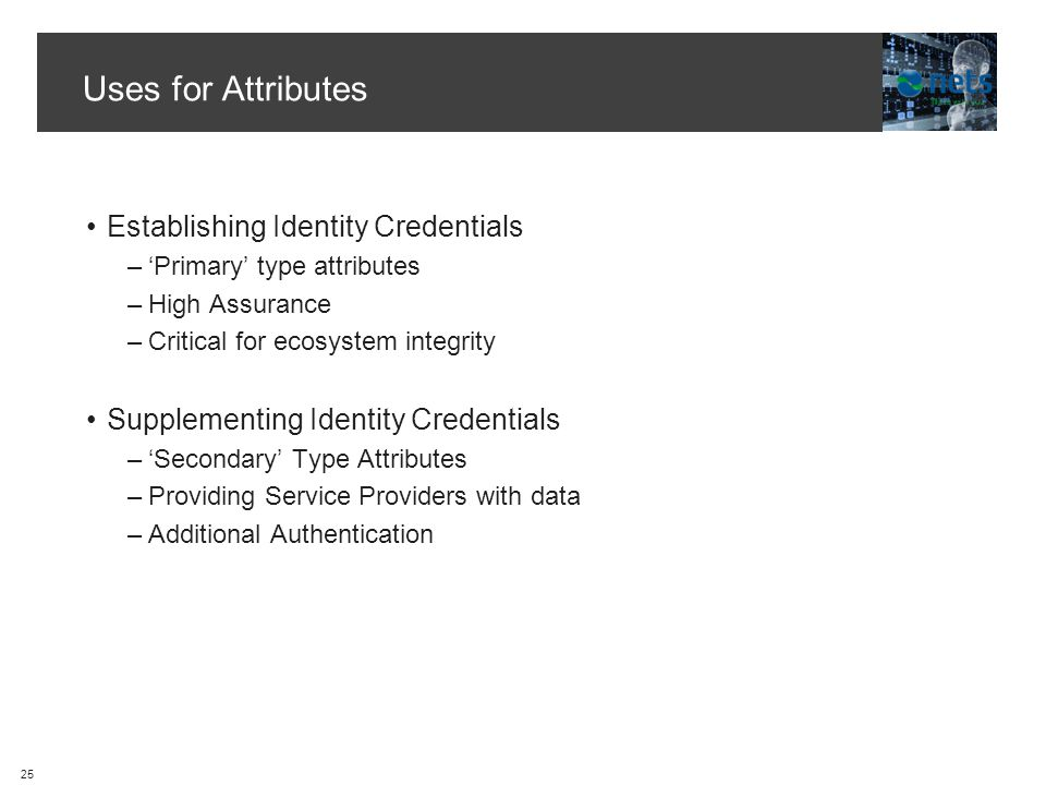 Uses for Attributes Establishing Identity Credentials –Primary type attributes –High Assurance –Critical for ecosystem integrity Supplementing Identity Credentials –Secondary Type Attributes –Providing Service Providers with data –Additional Authentication 25