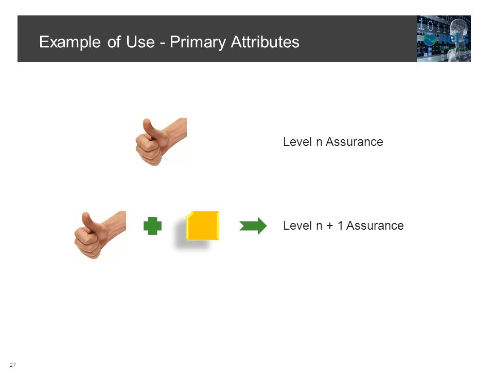 Example of Use - Primary Attributes Level n + 1 Assurance Level n Assurance 27