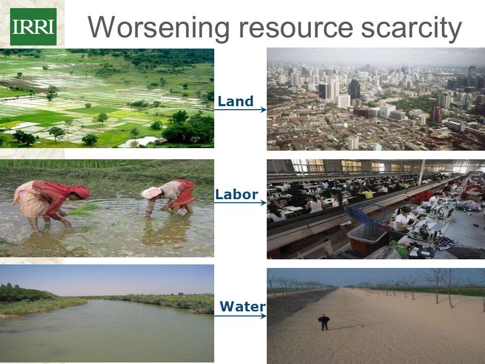 Worsening resource scarcity Land Labor Water