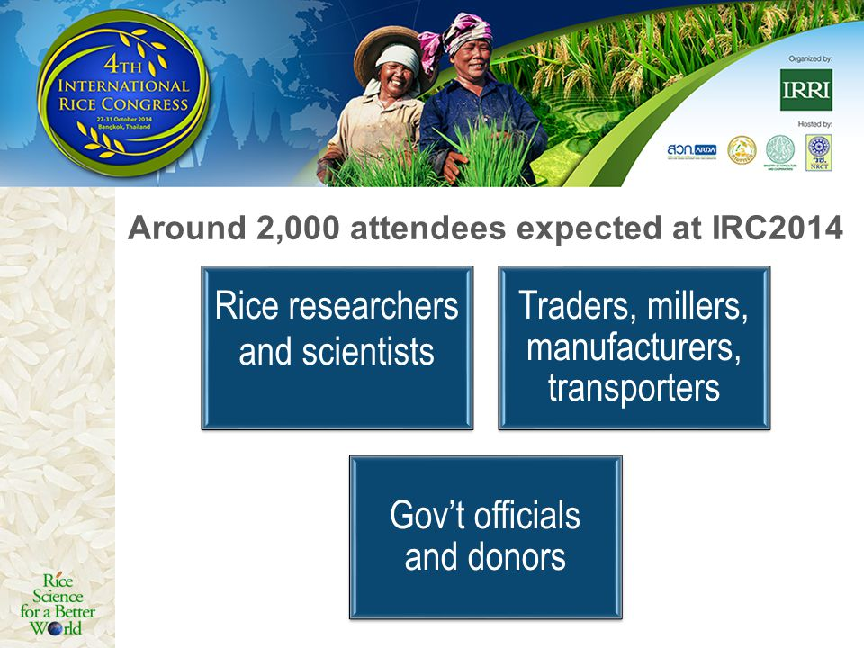 Rice researchers and scientists Traders, millers, manufacturers, transporters Govt officials and donors Around 2,000 attendees expected at IRC2014