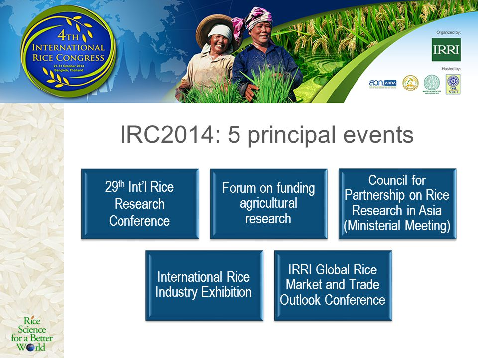 29 th Intl Rice Research Conference Forum on funding agricultural research Council for Partnership on Rice Research in Asia (Ministerial Meeting) Inte