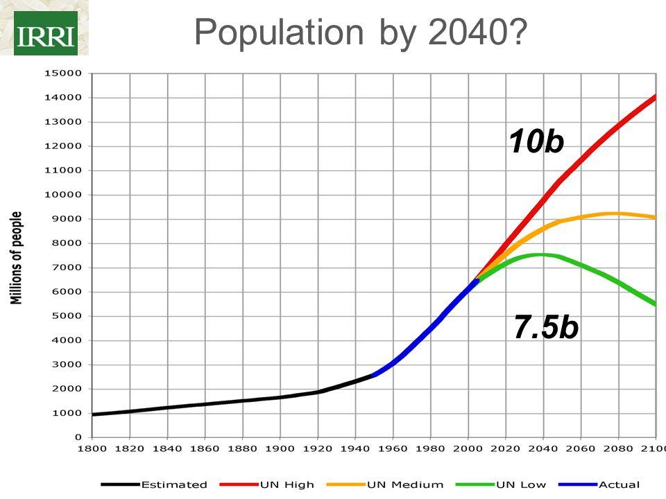 Population by 2040? 10b 7.5b