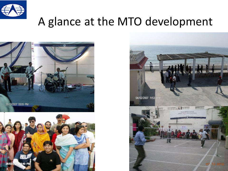 A glance at the MTO development 18