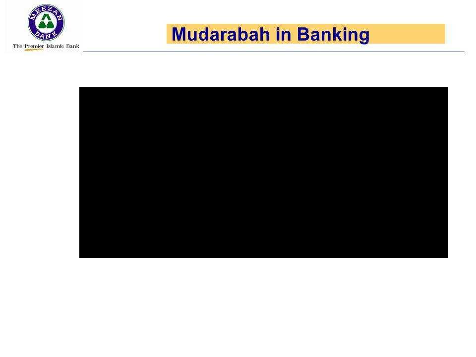 Mudarabah in Banking