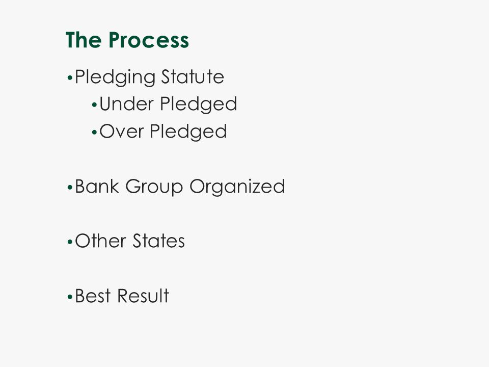 The Process Pledging Statute Under Pledged Over Pledged Bank Group Organized Other States Best Result