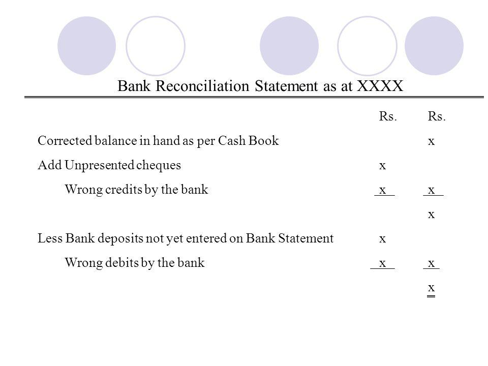 Bank Reconciliation Statement as at XXXXRs. Corrected balance in hand as per Cash Bookx Add Unpresented chequesx Wrong credits by the bankxx x Less Ba