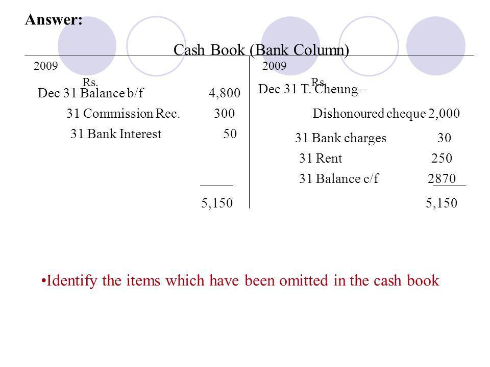 Cash Book (Bank Column) 2009 Rs.31 Commission Rec.