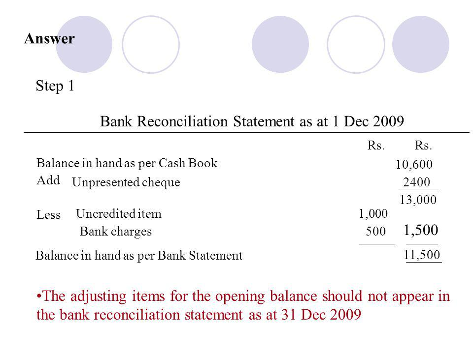 Bank Reconciliation Statement as at 1 Dec 2009Rs. Balance in hand as per Cash Book Add Less The adjusting items for the opening balance should not app
